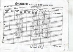 36 Volt 18-125-17 Forklift Battery 1000ah 36V GNB INDUSTRIAL POWER FULLY TESTED