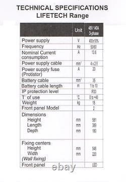 Hawker Lifetech 3LT48/140 HF Power Charger Motive Forklift-Truck 48V/140A New