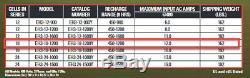 Chargeur De Batterie Enersys Enforcer Ehs-18-1200