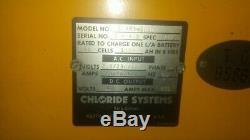 Clark Chariot Élévateur Électrique Avec Pince Rouleau Et Un Chargeur De Batterie. La Batterie Des Besoins